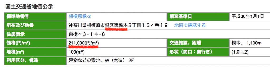緑区東橋本の公示地価