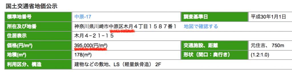 中原区木月の公示地価