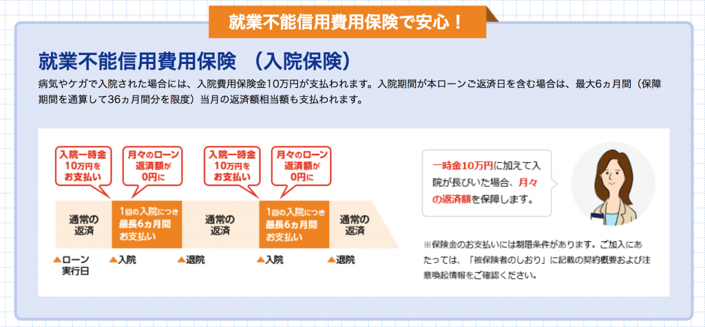 東京スター銀行の就業不能信用保証特約