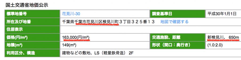 花見川区検見川町の公示地価