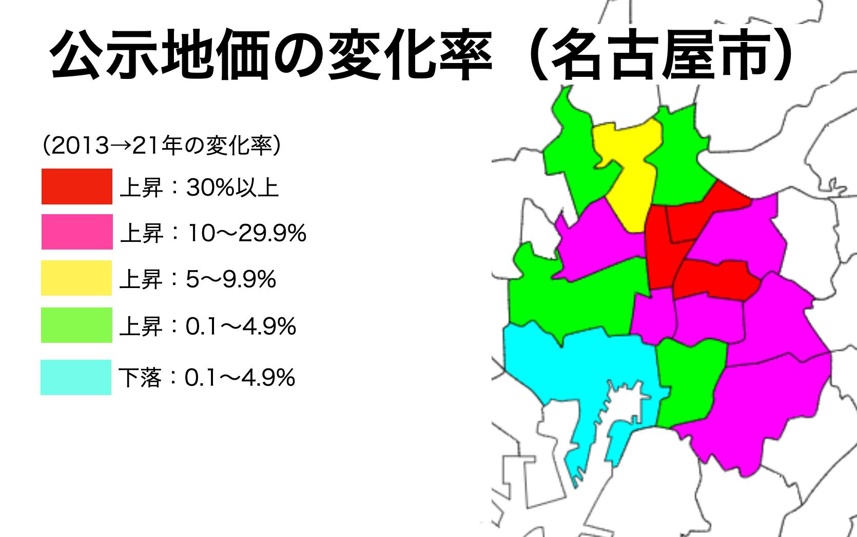 名古屋市の公示地価の2013年比変化率
