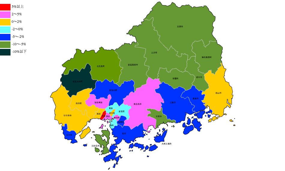 広島県の人口変化率