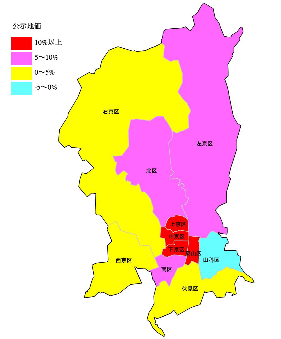 京都市の公示地価の変化率図 H25-H31