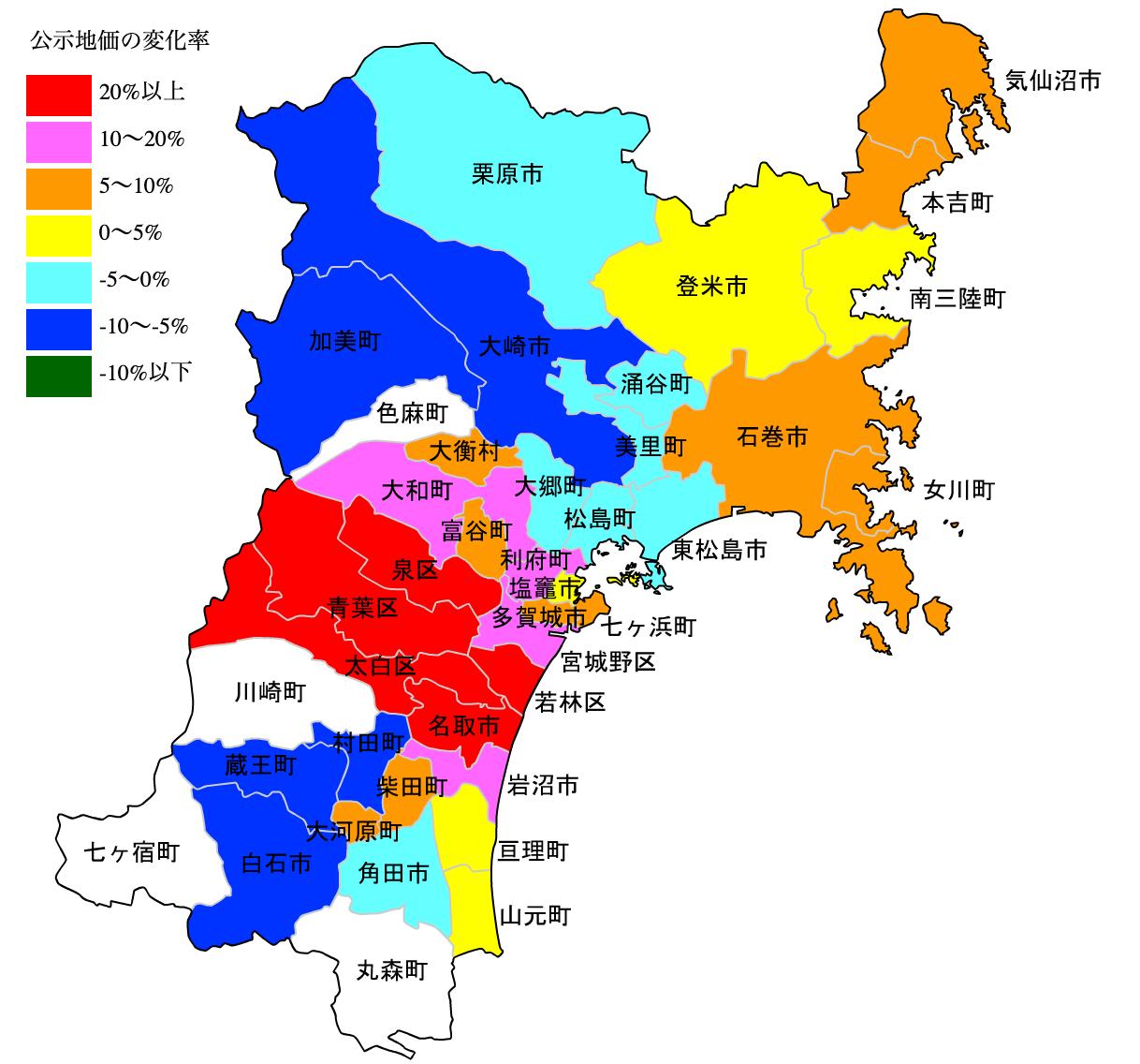 宮城県の公示地価の変化率図 H25-H31