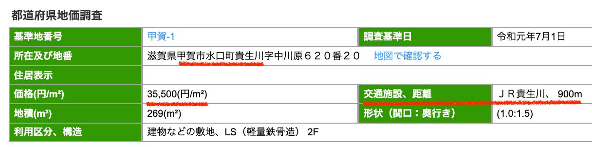 甲賀市水口町貴生川の公示地価