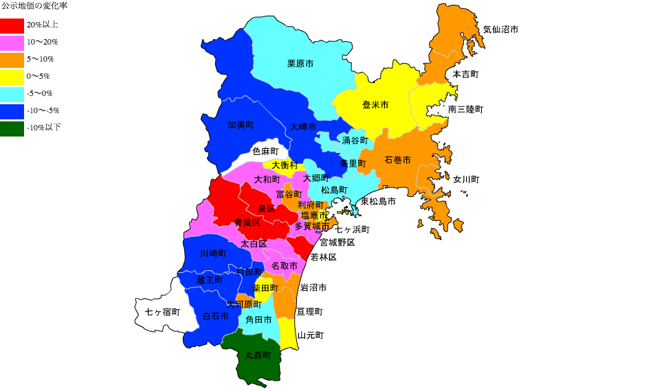 宮城県の公示地価の変化率