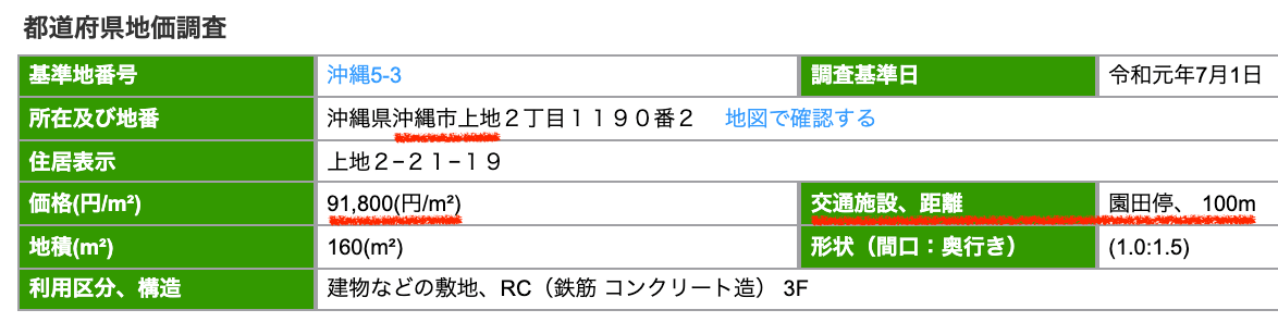 沖縄市上地の公示地価