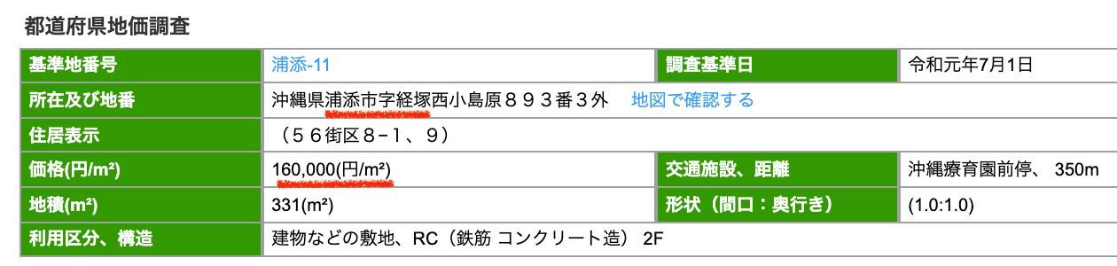 浦添市字経塚の公示地価