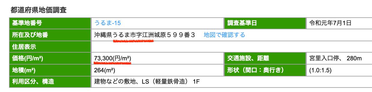 うるま市字江州の公示地価