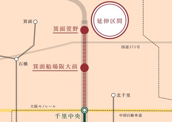 北大阪急行線の延伸