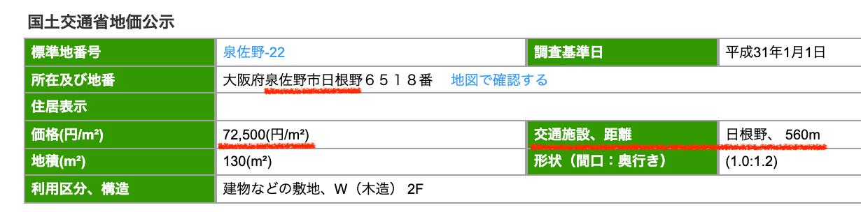 泉佐野市日根野の公示地価