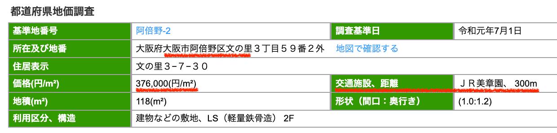 阿倍野区文の里の公示地価