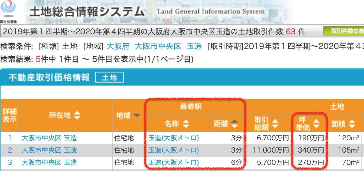 大阪市中央区の土地取引