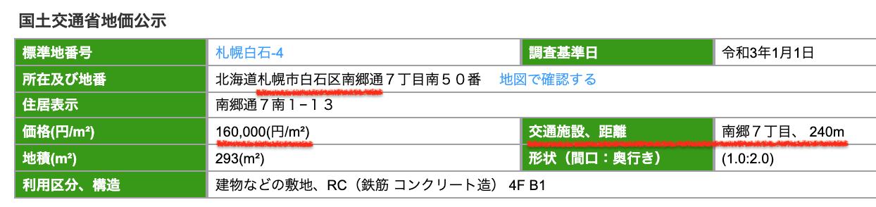 札幌市白石区の公示地価
