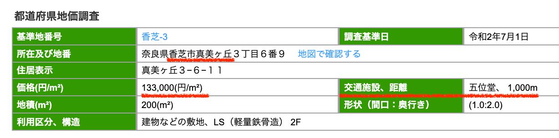 香芝市の公示地価