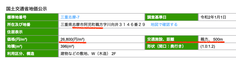 志摩市の公示地価