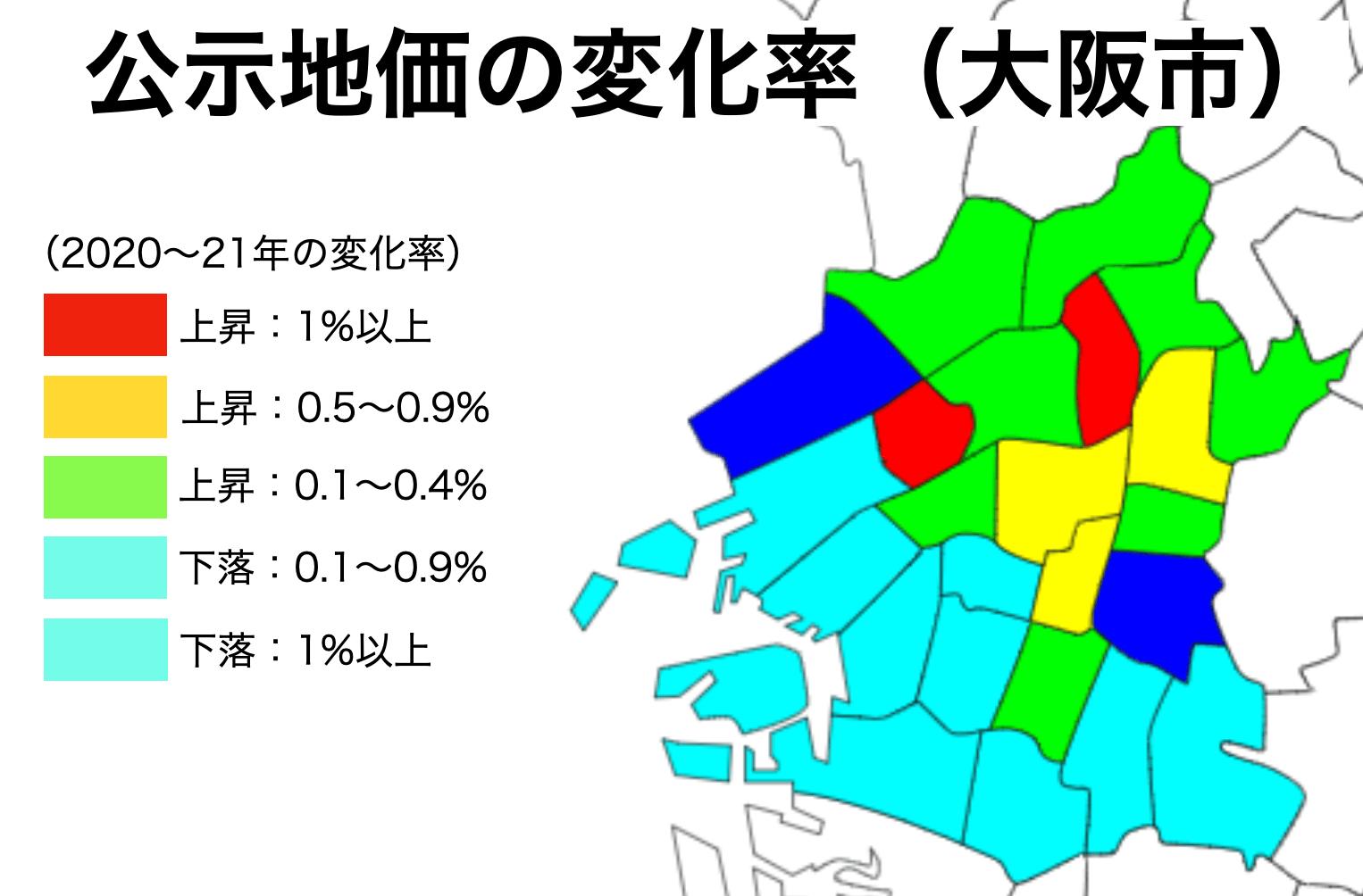 大阪市の公示地価の前年比変化率