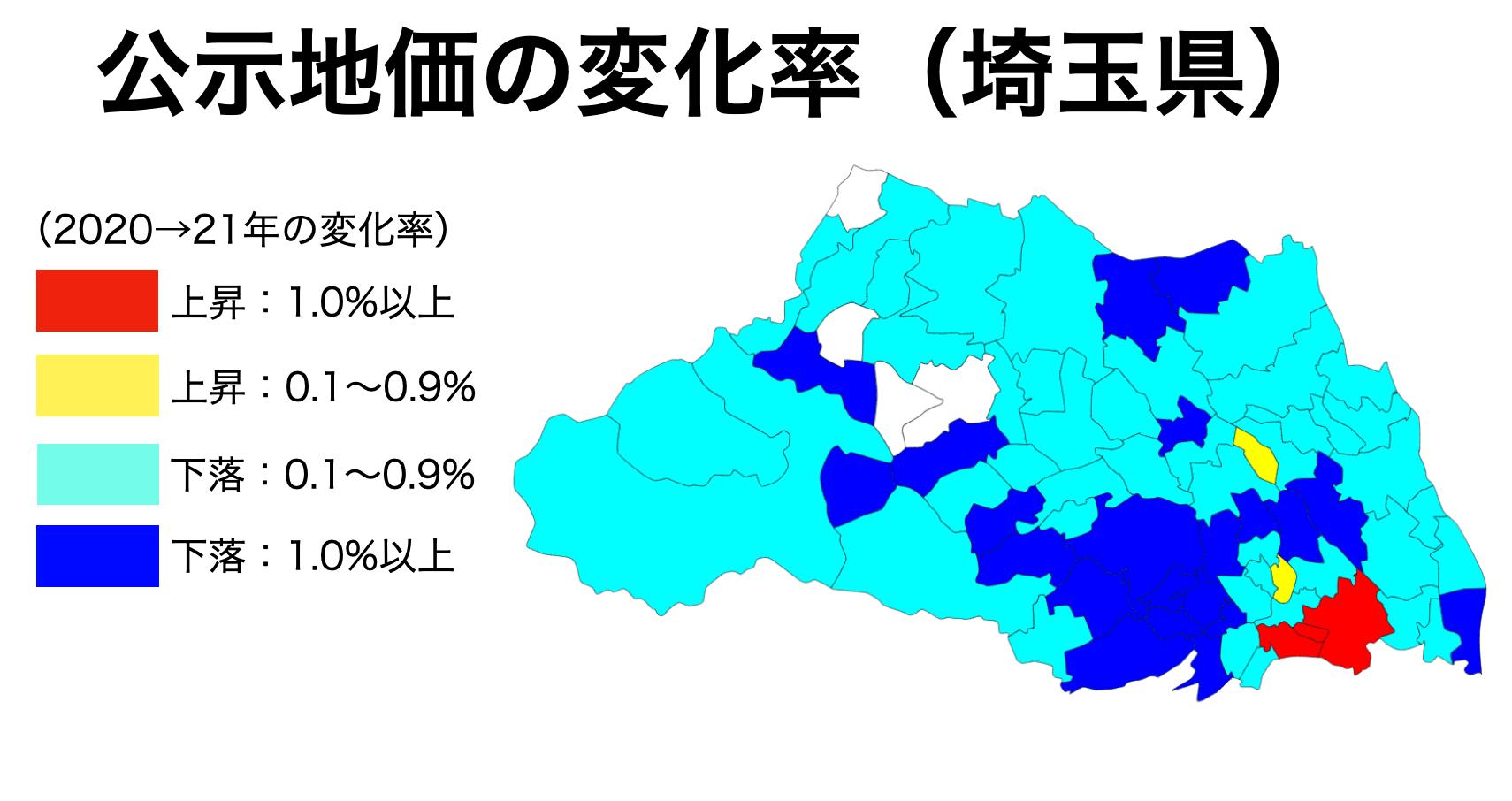 埼玉県の公示地価の変化率