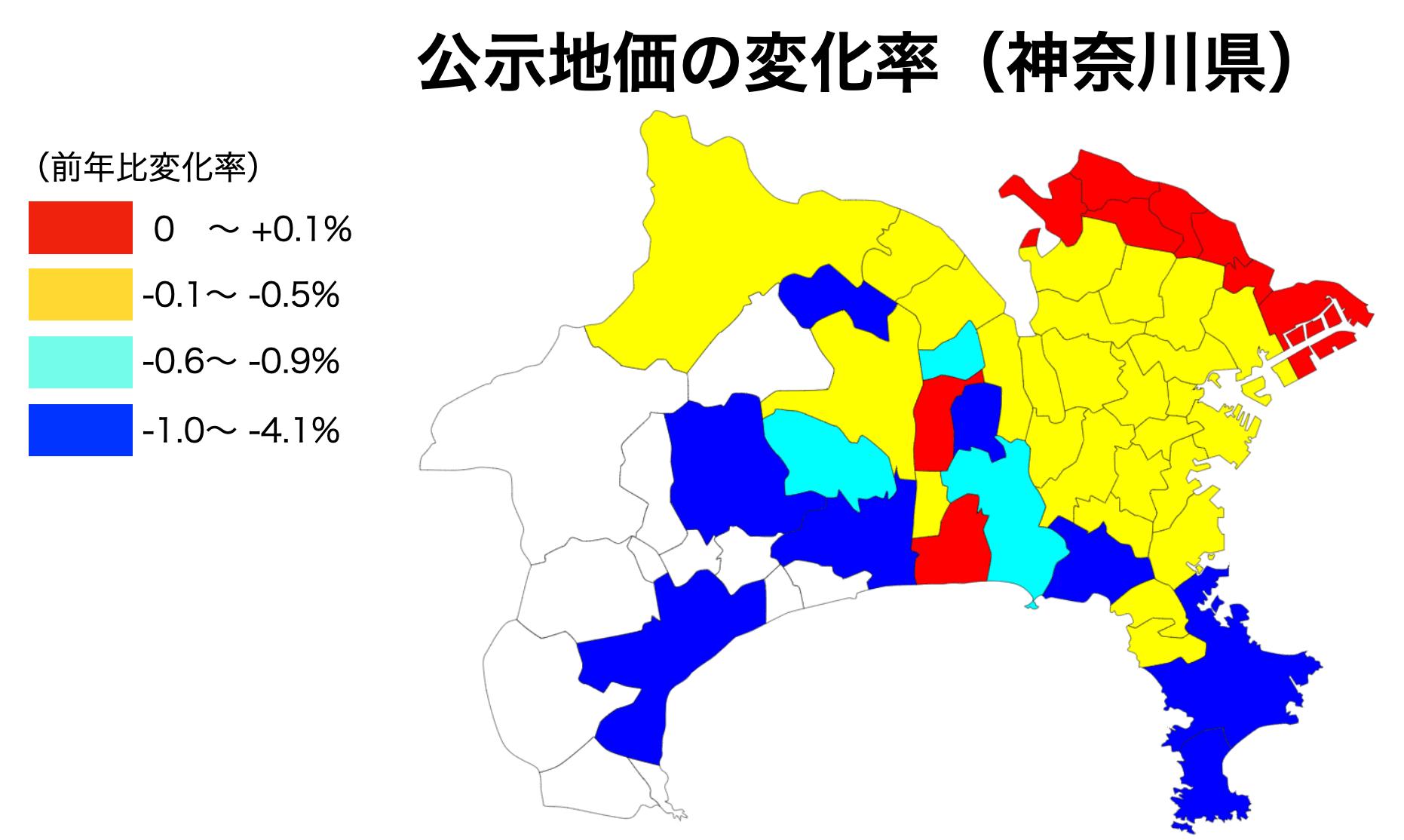 神奈川県の公示地価の前年比変化率