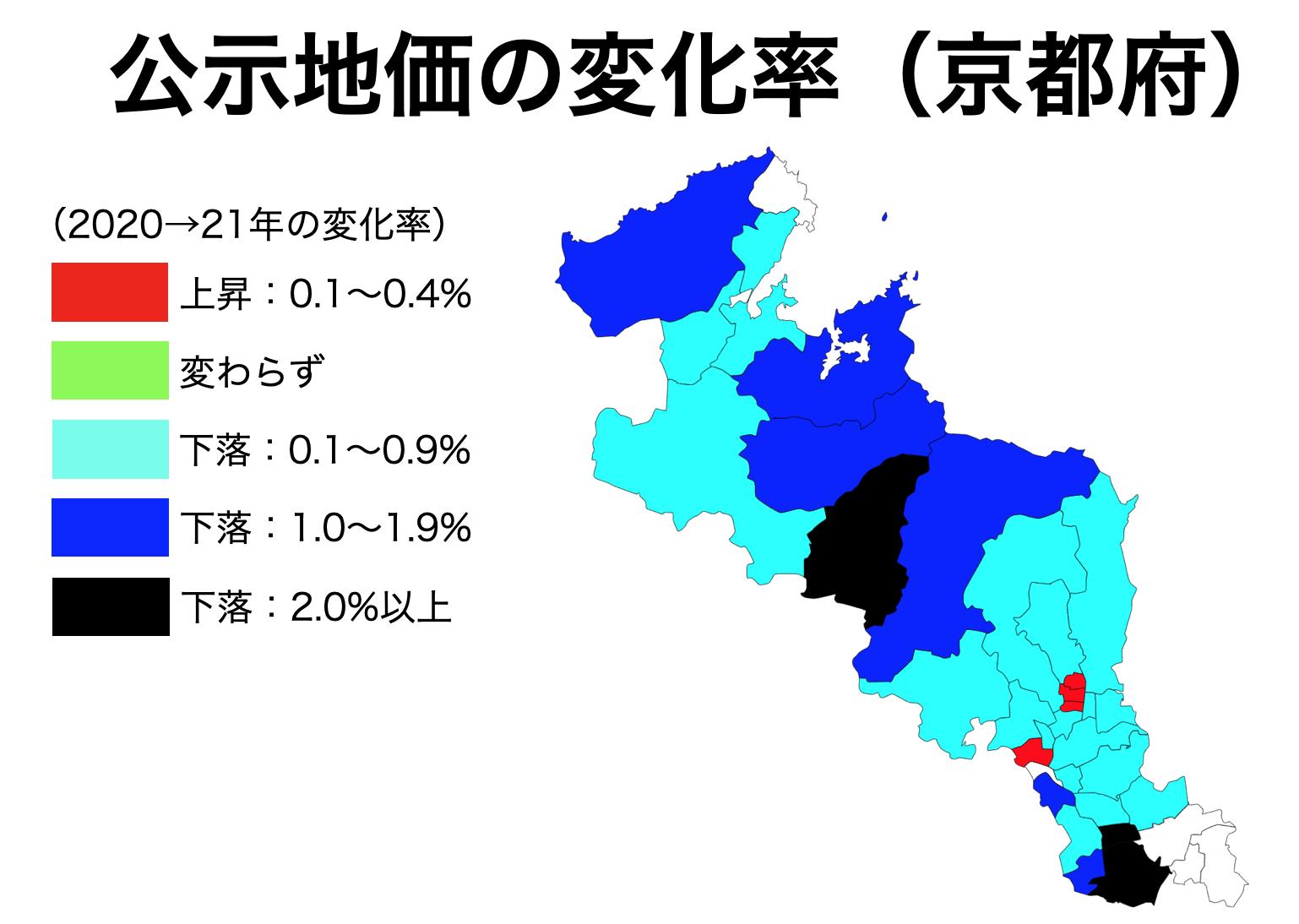 京都府の公示地価の変化率マップ